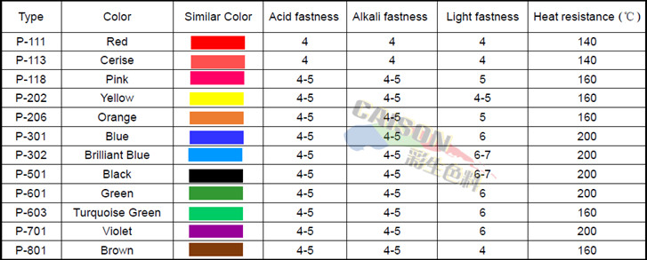 CP Series latex tinting pigment dispersion colors.jpg