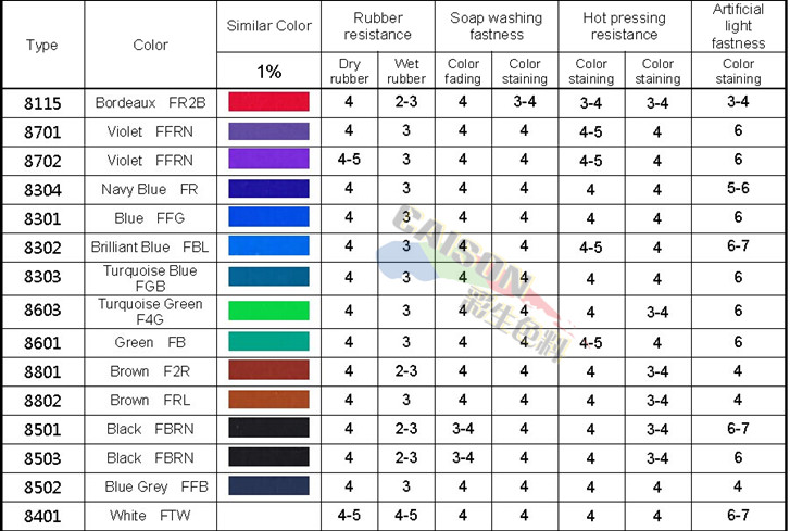 8 SERIES WATER BASED PIGMENT PASTE COLOR SWATCH_2.jpg