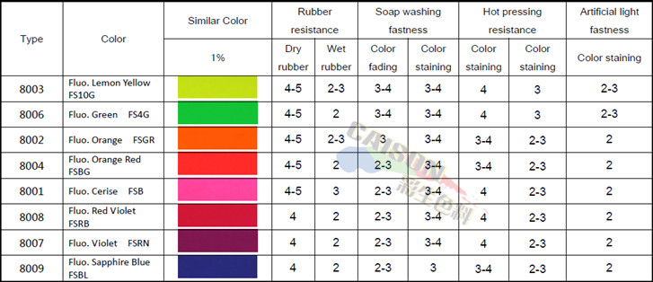 8 SERIES WATER BASED PIGMENT PASTE COLOR SWATCH_3.jpg